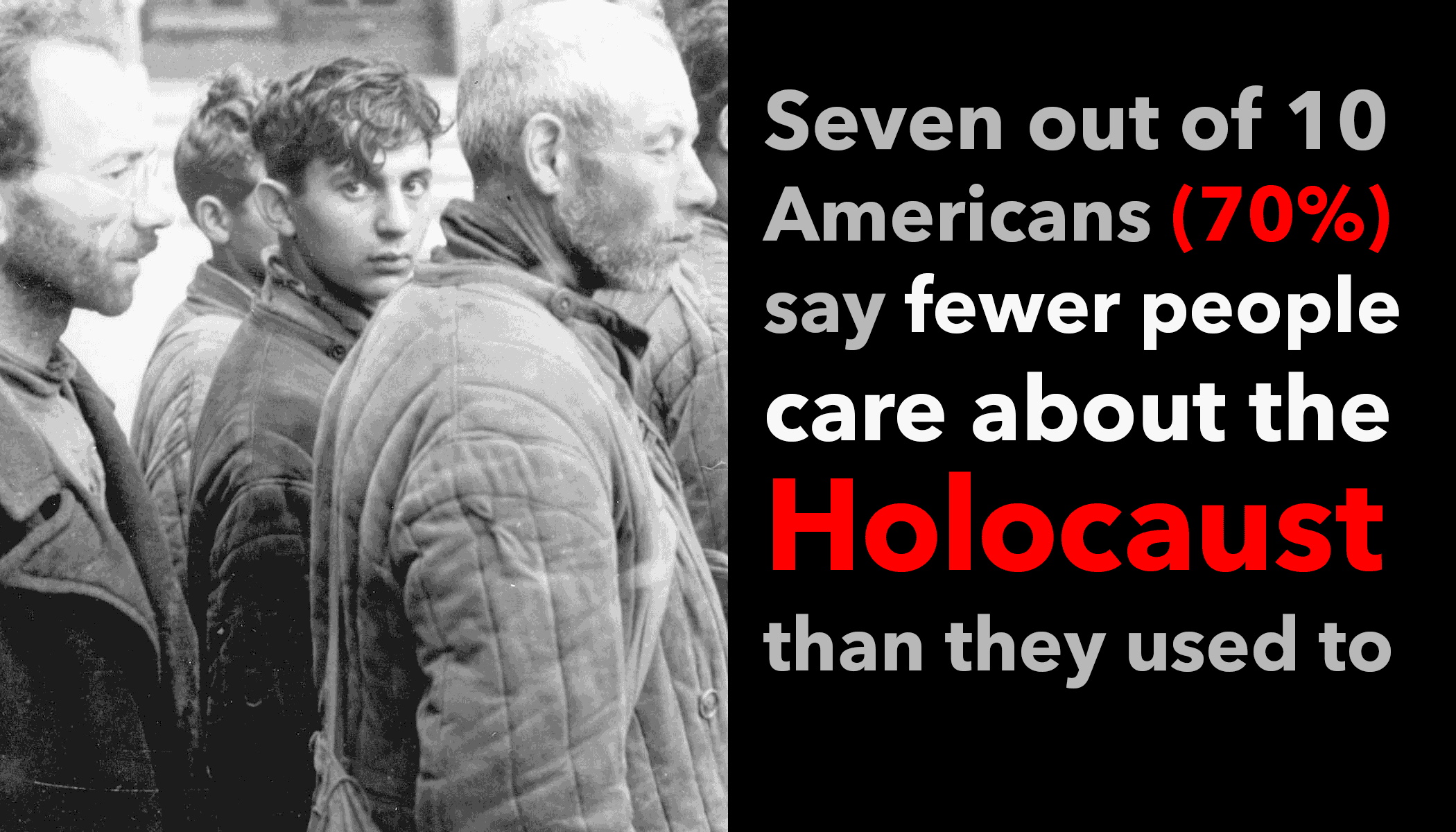Holocaust Knowledge and Awareness Study